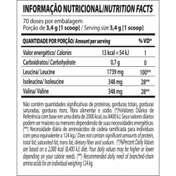 BCAA FIX POWDER (240g)- INTEGRAL MÉDICA